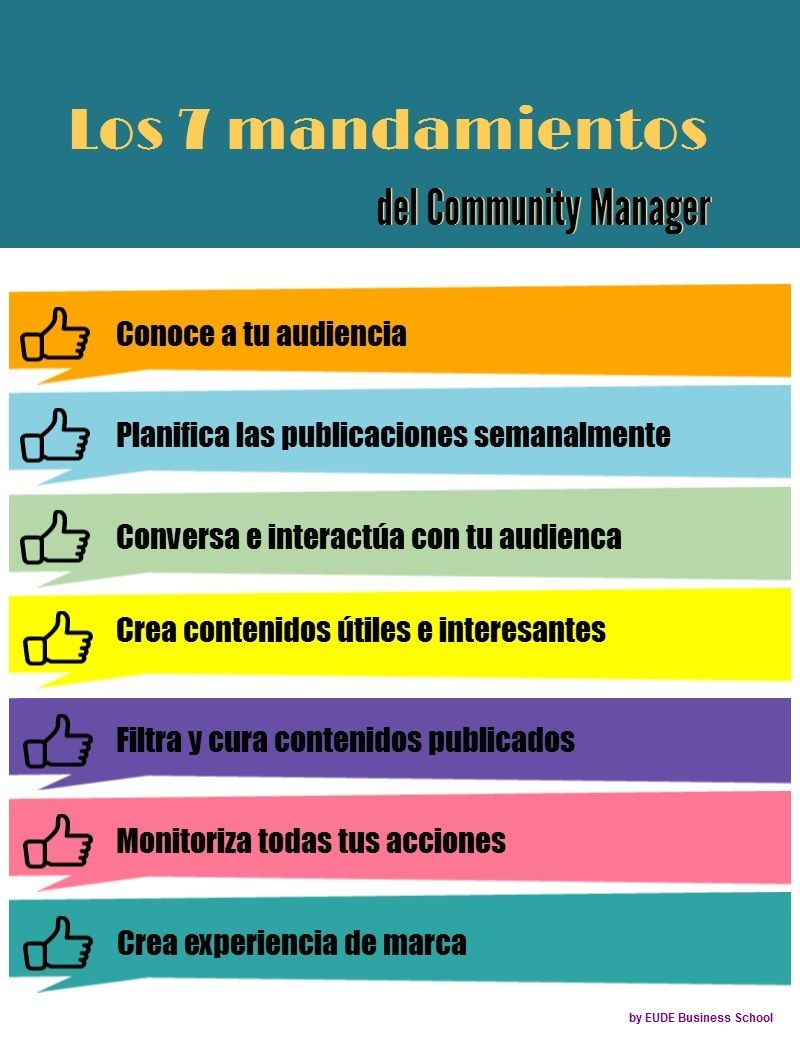 mandamientos del community manager