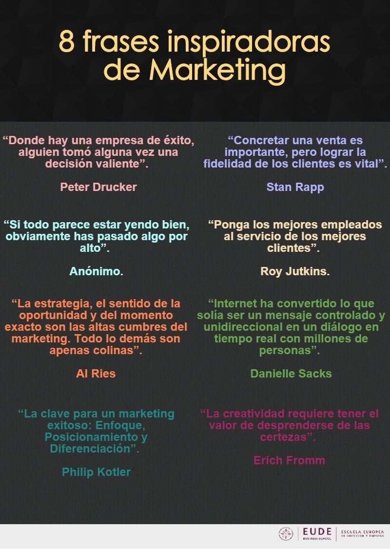 8 Frases De Motivación Sobre Marketing Eude Business School