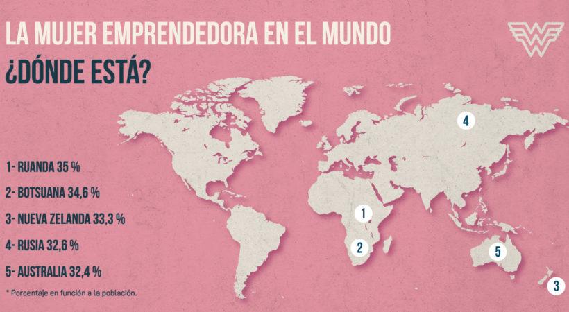 ¿Sabes cuáles son los 5 países con más mujeres emprendedoras?