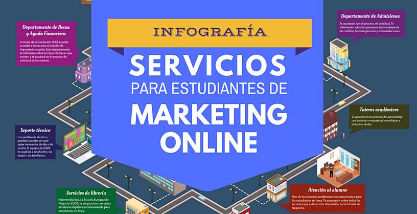 Servicios de apoyo al estudiante de Master Online